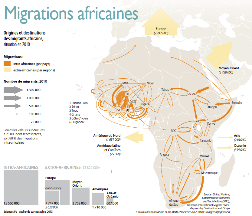 Carte migrations africaines