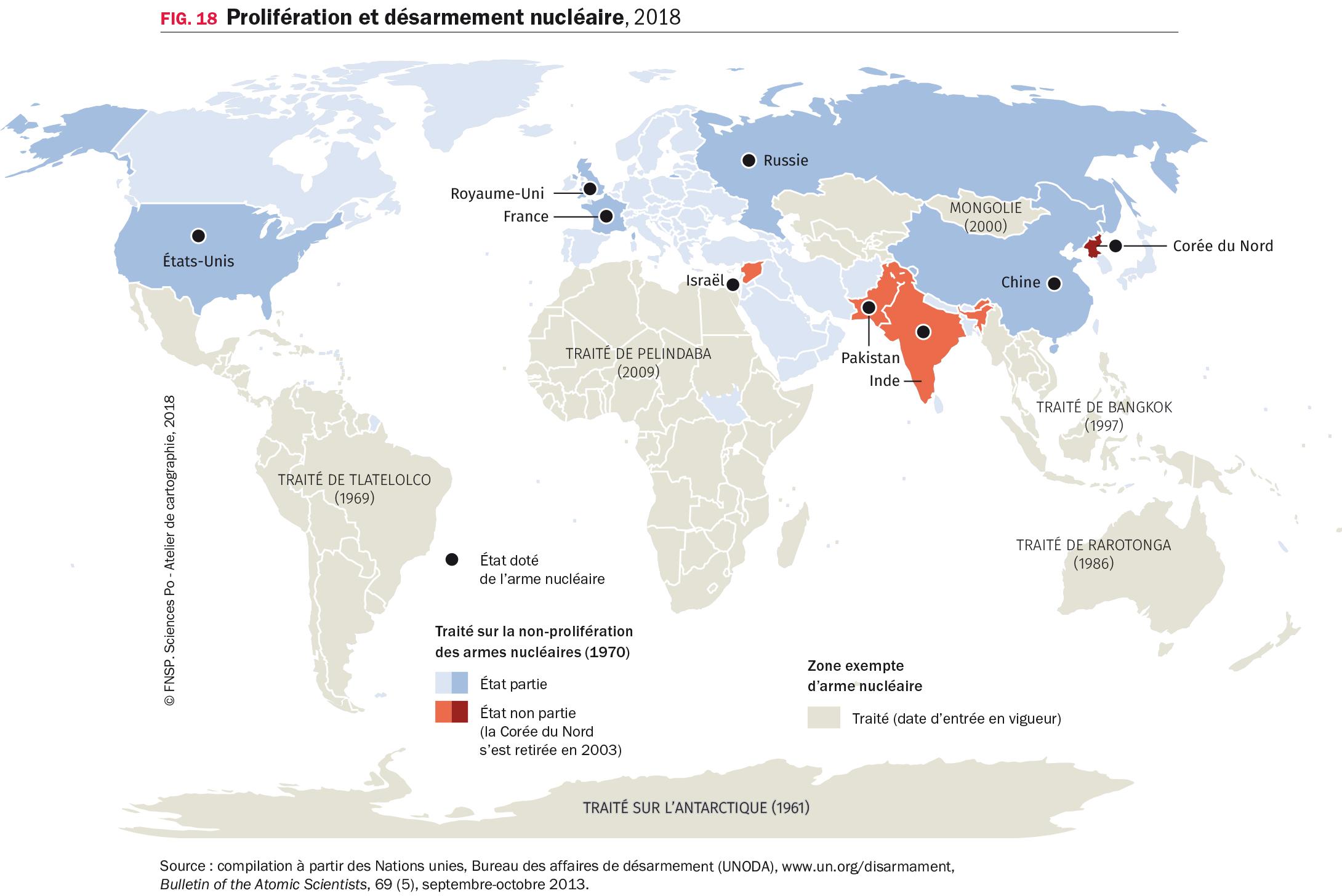 Prolifération et désarmement nucléaire, 2018
