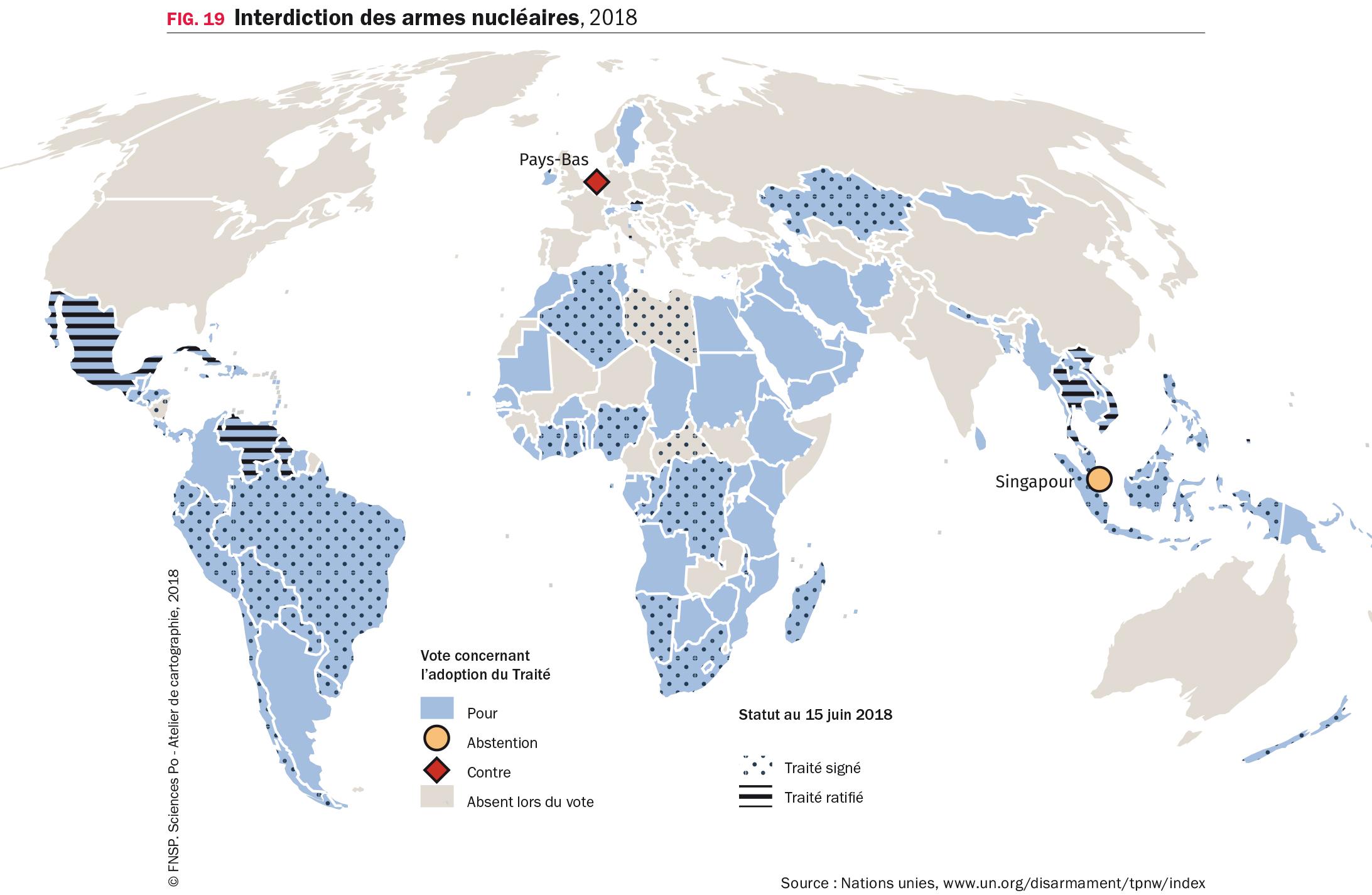 Interdiction des armes nucléaires, 2018