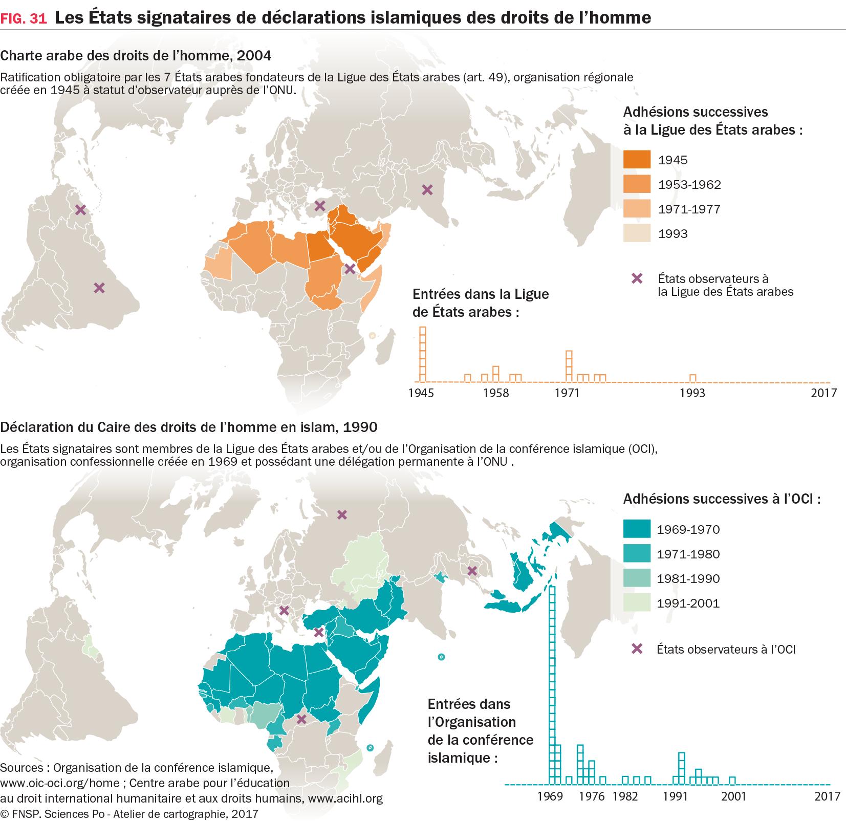 Carte : Les États signataires de déclarations islamiques des droits de l'homme