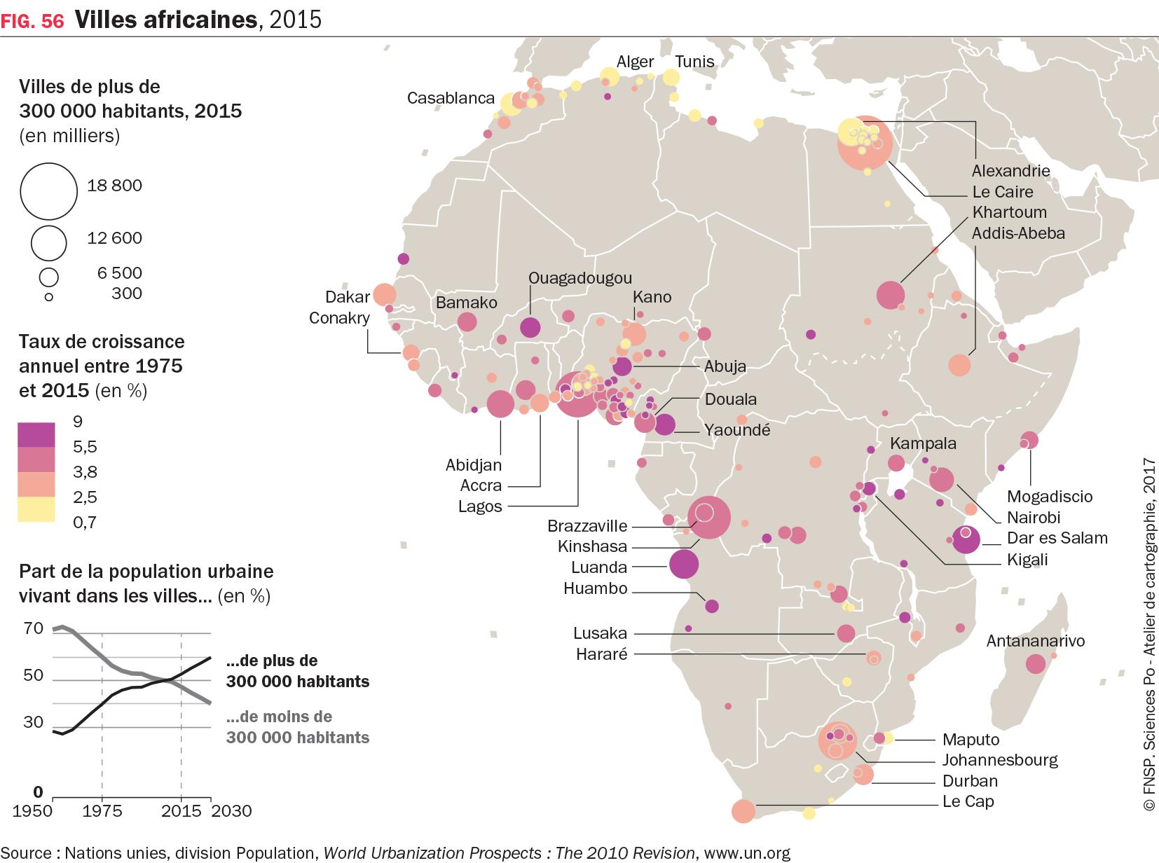 Carte : Villes africaines, 2015