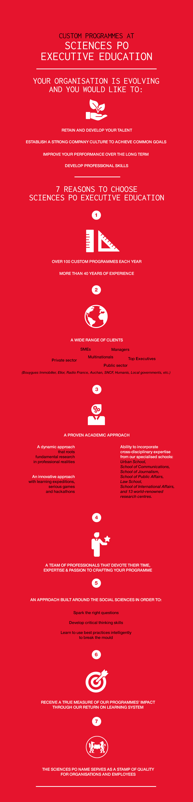 Custom programes at Sciences Po Executive Education [infographic]