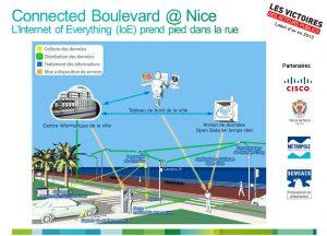 BoulevardConnecté-VictoiresAP. Crédits : Jef Klak