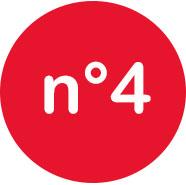 Cogito n°4, Crédits Sciences Po
