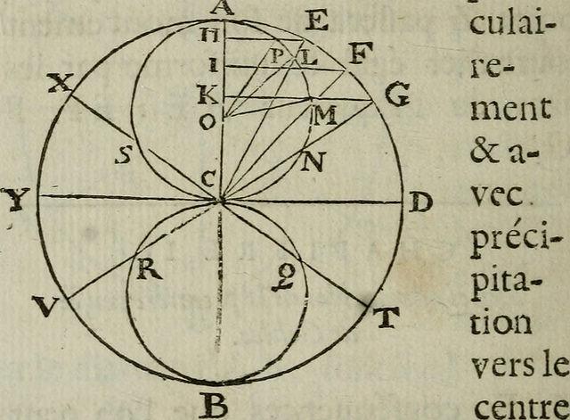 """Image from page 195 of """"L'art de jetter les bombes"""" (1685). Droits à l'image : Aucune restriction connue"""