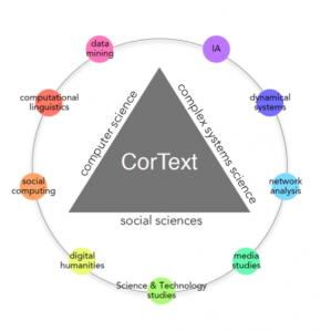 The CorTexT Platform stands a research facility that proposes on-line applications for open-science on textual corpuses analysis