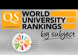 QS World university rankings by subject