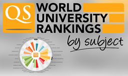 Logo QS world university rankings