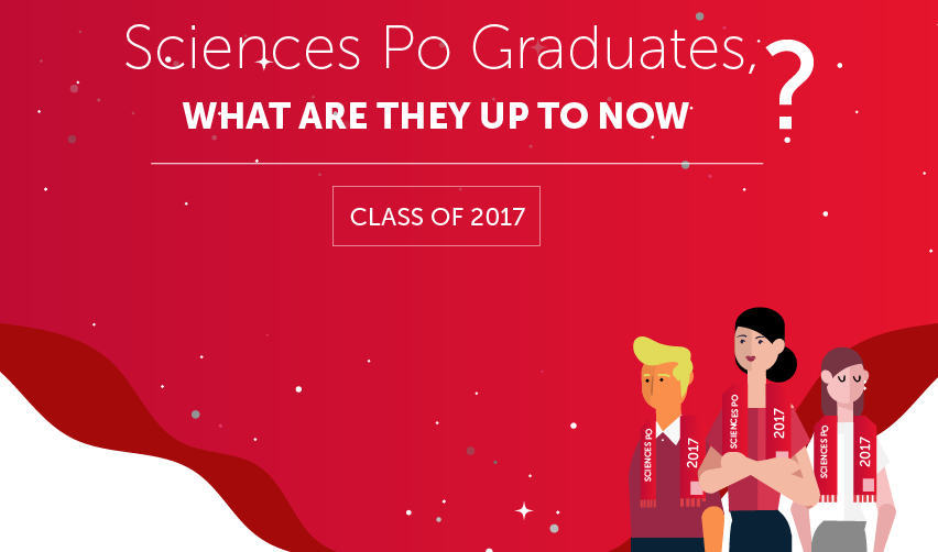 Sciences Po Graduates: What are up they to now?